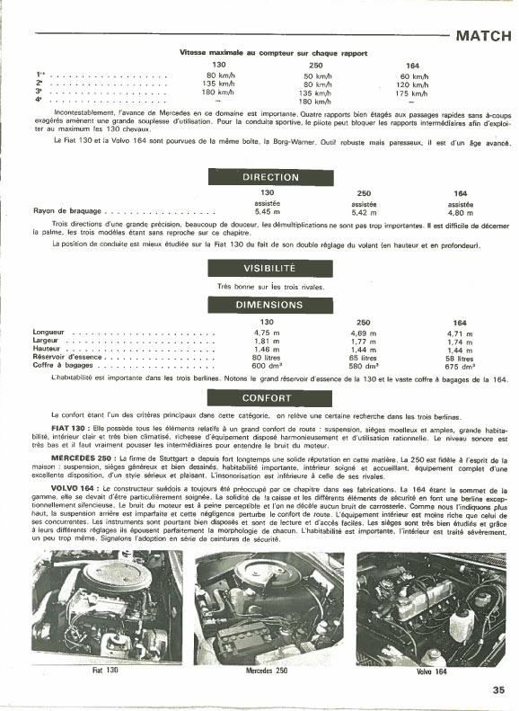 Europe Auto Fiat 130