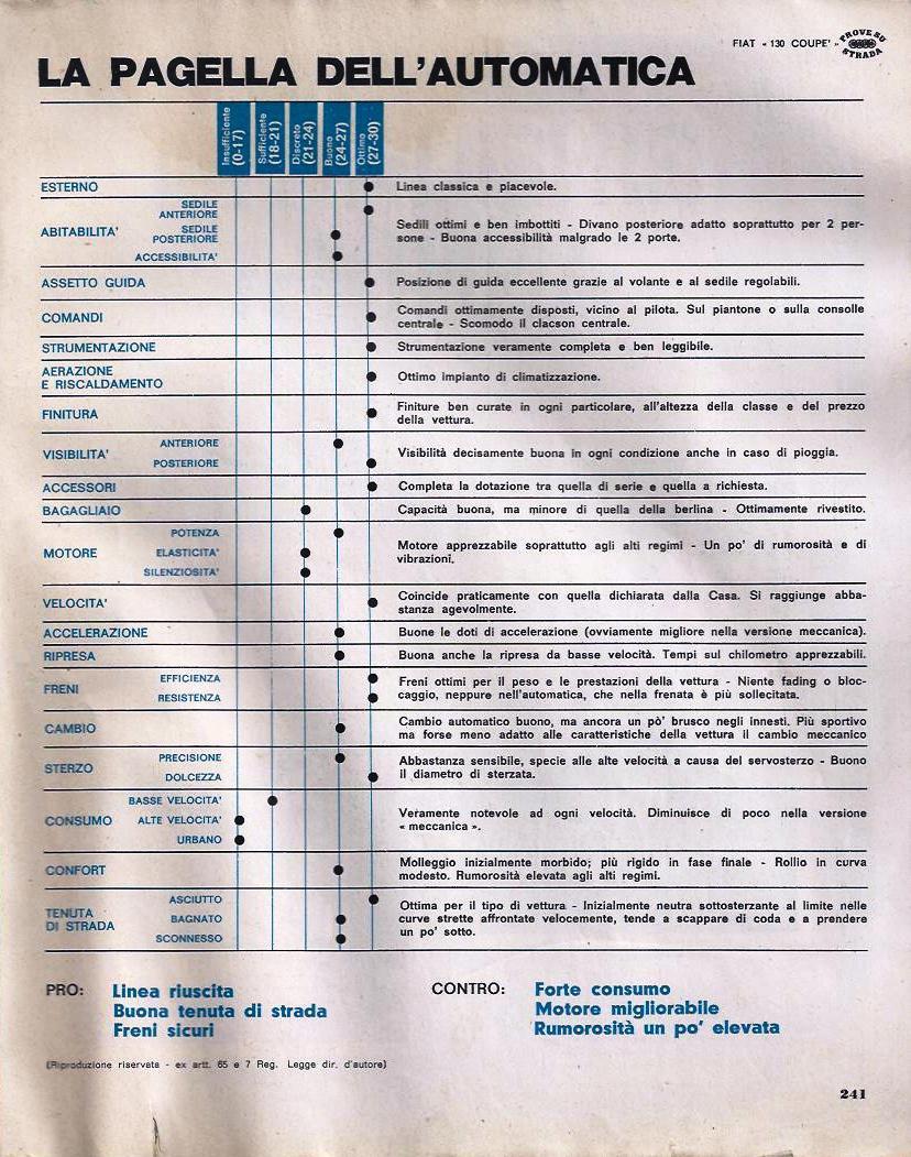 QuattroRuote Fiat 130