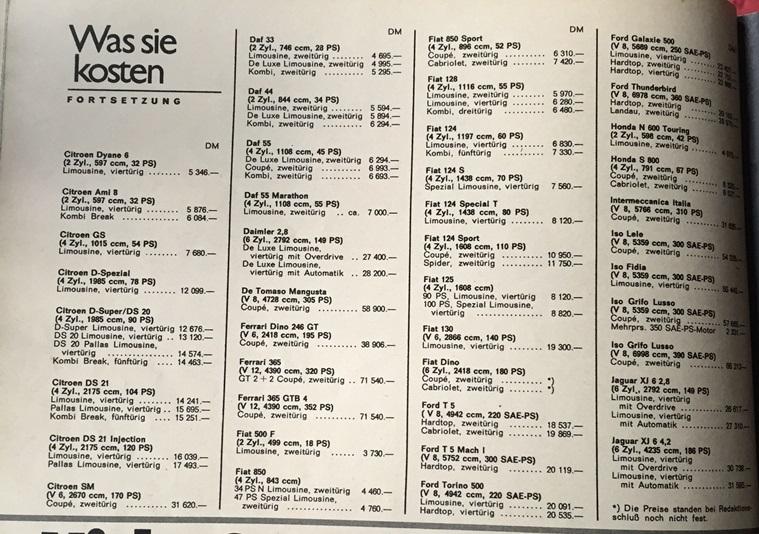 prijslijst 1971