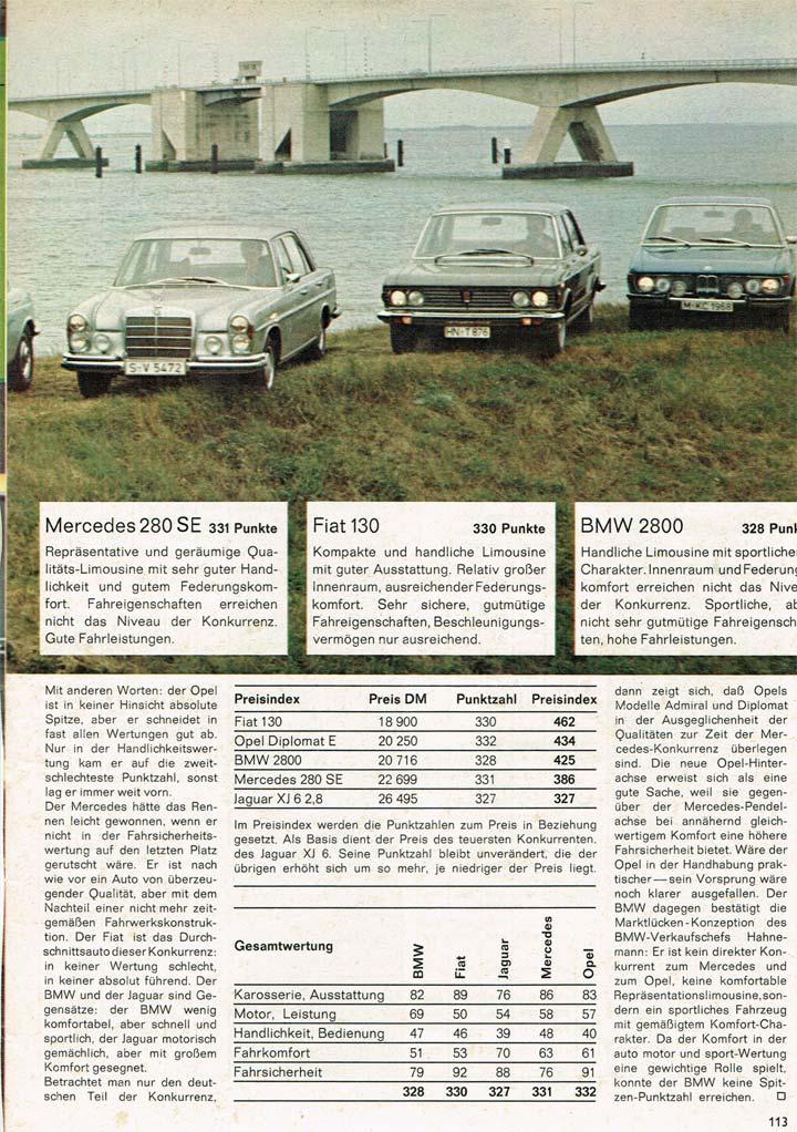 Vergleichtest Limousinen 2,8 liter klasse
