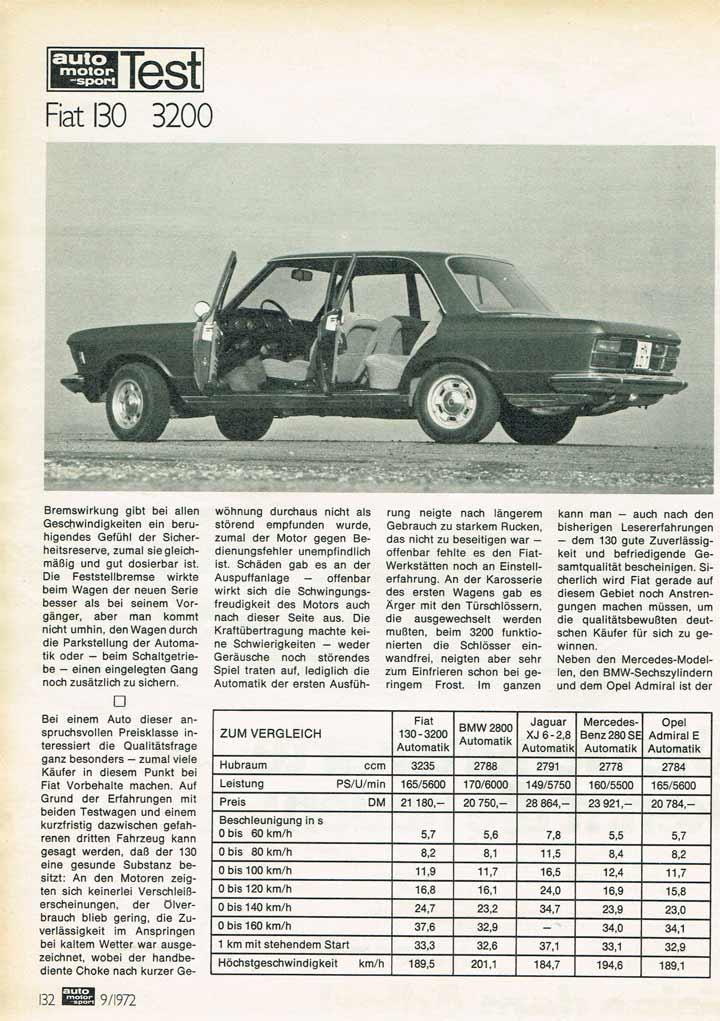 Paradepferd Fiat 130