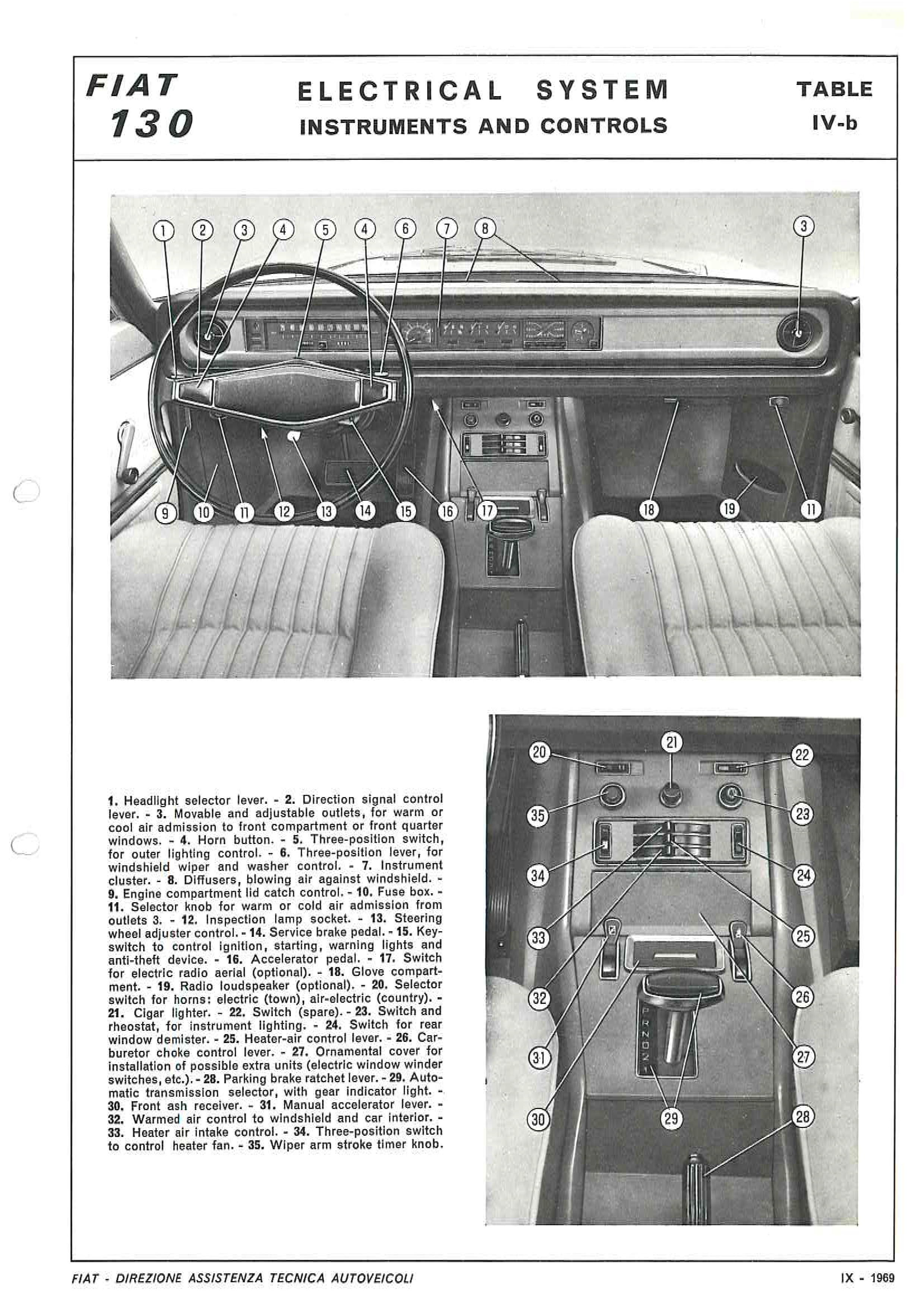 Electrical system Fiat 130