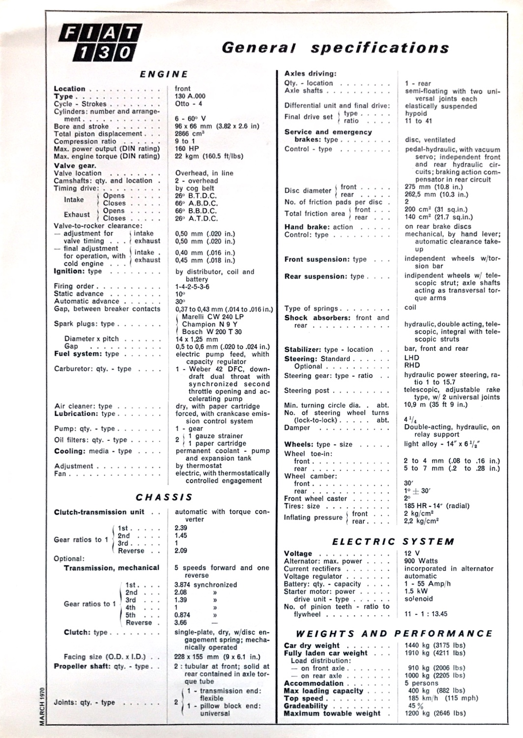 Fiat 130 2800 Technical Specifications