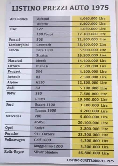 Listino prezzi auto 1975